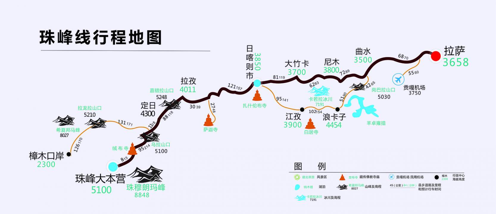 珠峰线地图