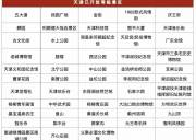 2020年疫情后五一假期旅游最全攻略 愉快玩转京津冀