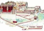 库拉岗日 西藏最经典的入门级徒步路线 行走在喜马拉雅轻装徒步7日深度之旅